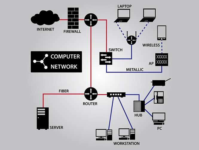 topology Jaringan LAN